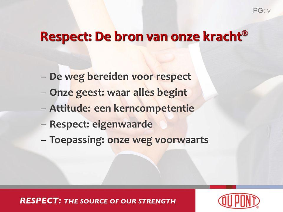 Respect: De bron van onze kracht ® –De weg bereiden voor respect –Onze geest: waar alles begint –Attitude: een kerncompetentie –Respect: eigenwaarde –
