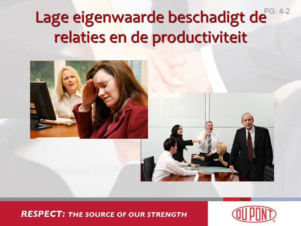 Lage eigenwaarde beschadigt de relaties en de productiviteit PG: 4-2