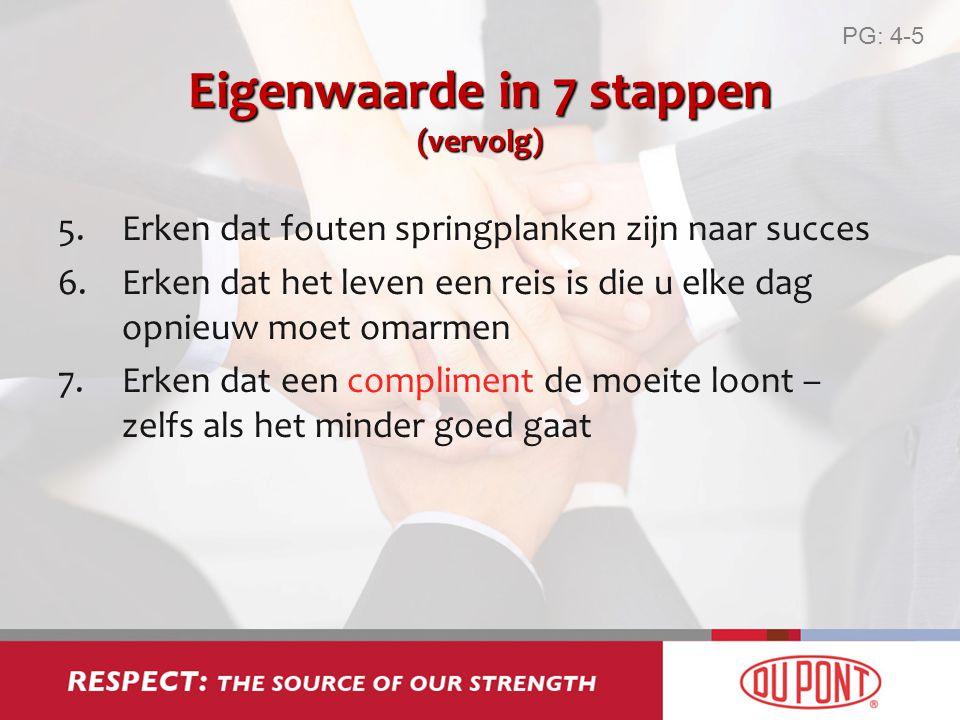 Eigenwaarde in 7 stappen (vervolg) 5.Erken dat fouten springplanken zijn naar succes 6.Erken dat het leven een reis is die u elke dag opnieuw moet oma