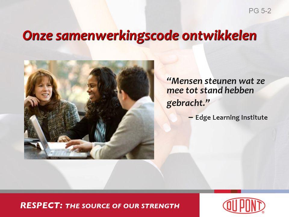 """""""Mensen steunen wat ze mee tot stand hebben gebracht."""" – Edge Learning Institute Onze samenwerkingscode ontwikkelen PG 5-2"""