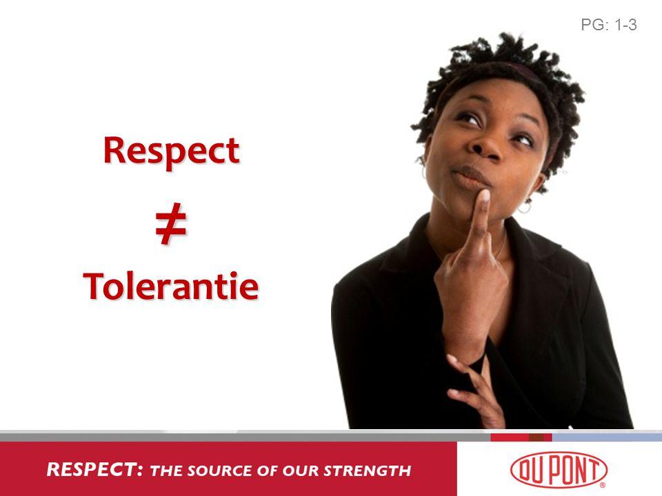Attitudevorming & handhaving PG: 3-3 Meestal kan ik goed luisteren! Trots Empathisch Respectvol