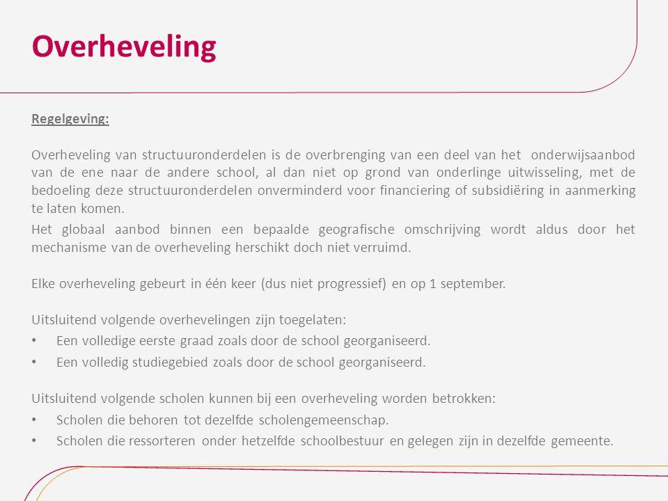 Overheveling Regelgeving: Overheveling van structuuronderdelen is de overbrenging van een deel van het onderwijsaanbod van de ene naar de andere schoo
