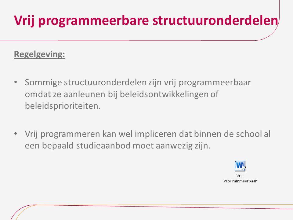 Vrij programmeerbare structuuronderdelen Regelgeving: Sommige structuuronderdelen zijn vrij programmeerbaar omdat ze aanleunen bij beleidsontwikkeling