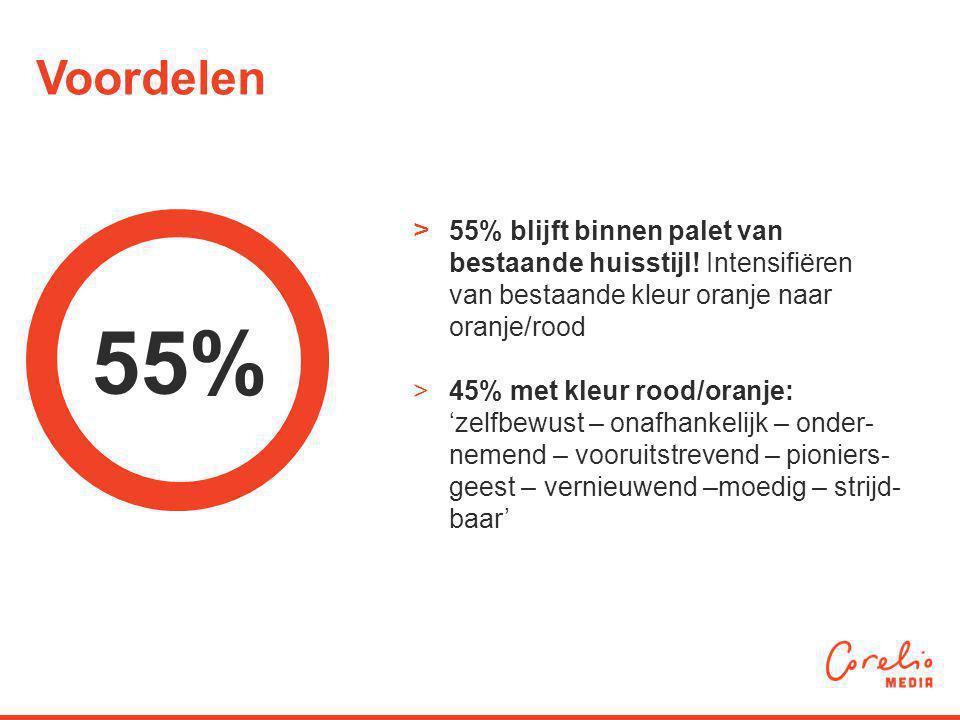 Voordelen  55% blijft binnen palet van bestaande huisstijl.