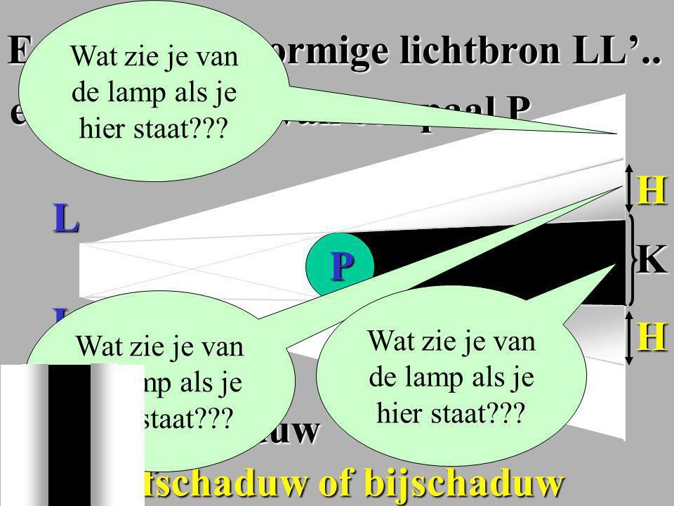 Een niet puntvormige lichtbron LL'..