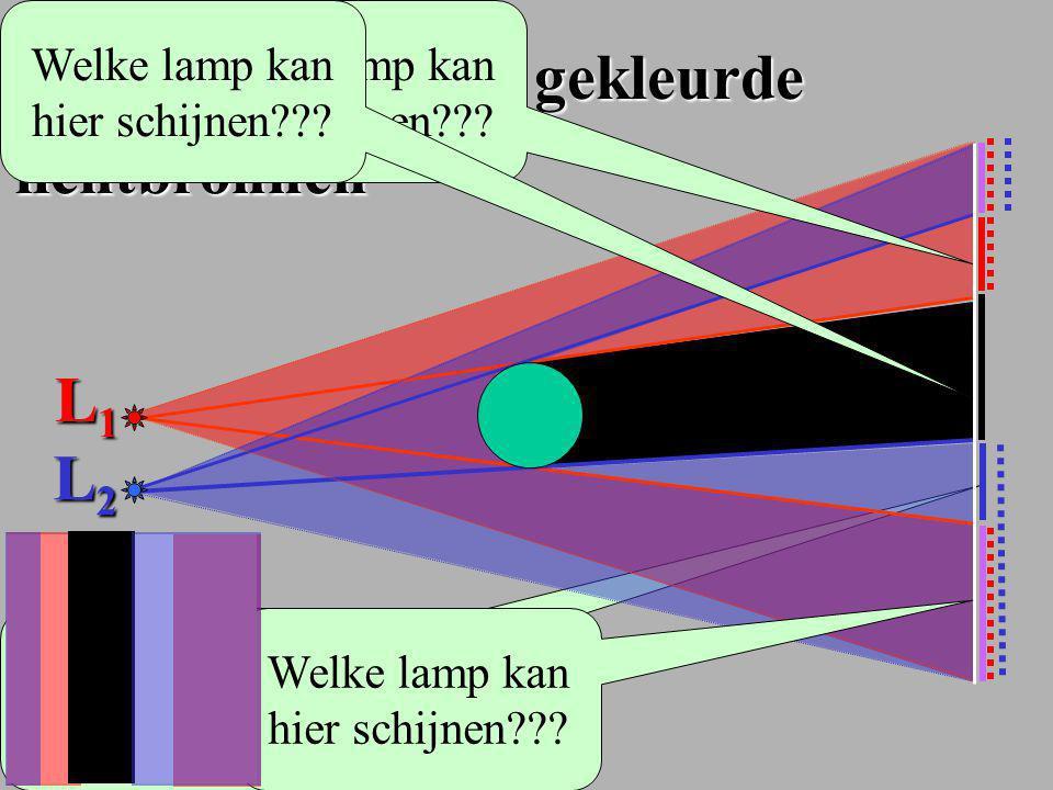 Een niet puntvormige lichtbron LL'.. en de schaduw van een paal P K = kernschaduw K H = halfschaduw of bijschaduw H H P L'L Wat zie je van de lamp als