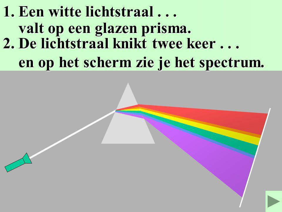 Licht (onderbouw) Licht (onderbouw) 1. Schaduw 1. Schaduw 2. Kleuren 2. Kleuren © Het Vlietland College Leiden 3. De vlakke spiegel 3. De vlakke spieg