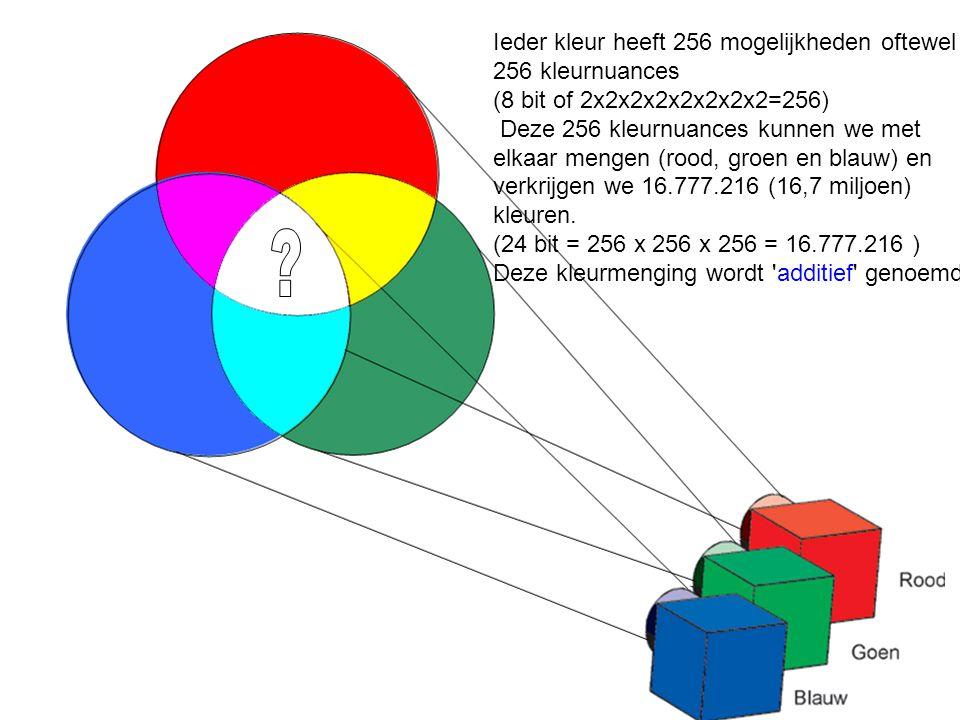 Ieder kleur heeft 256 mogelijkheden oftewel 256 kleurnuances (8 bit of 2x2x2x2x2x2x2x2=256) Deze 256 kleurnuances kunnen we met elkaar mengen (rood, g