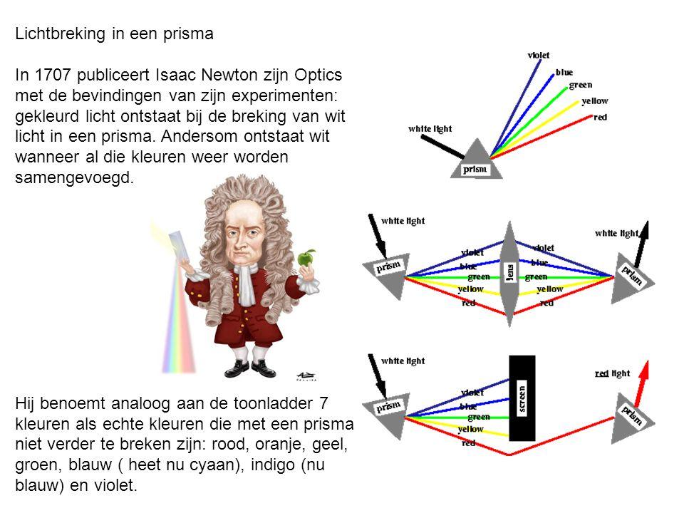 Lichtbreking in een prisma In 1707 publiceert Isaac Newton zijn Optics met de bevindingen van zijn experimenten: gekleurd licht ontstaat bij de brekin