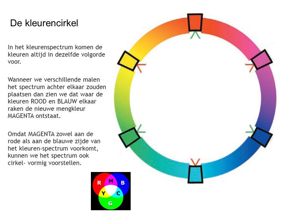 De kleurencirkel
