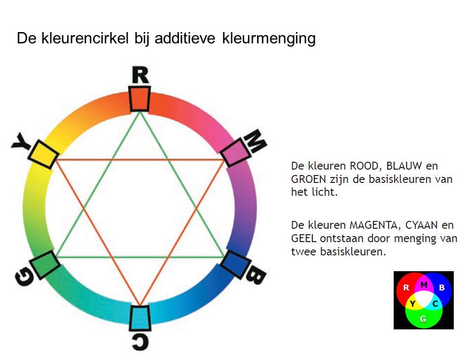 De kleurencirkel bij additieve kleurmenging