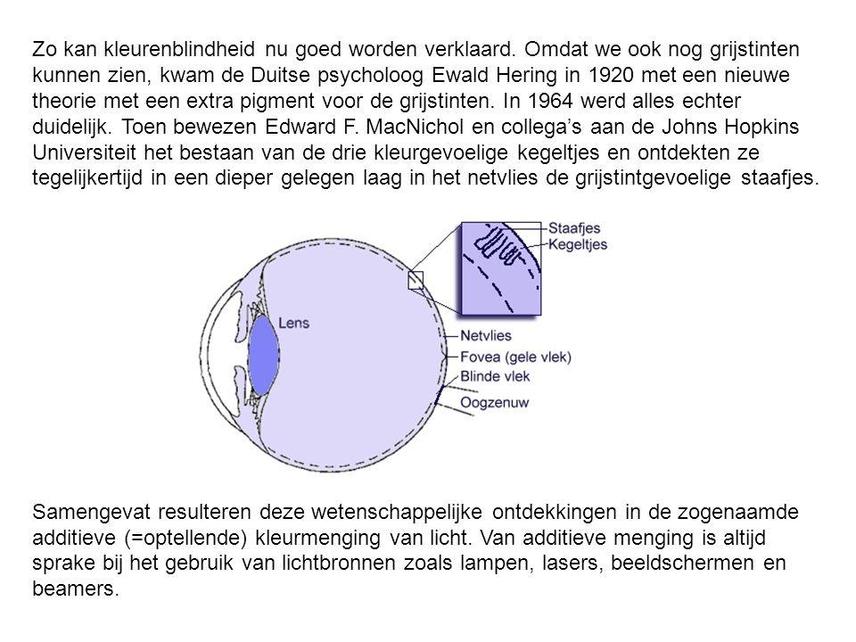 Zo kan kleurenblindheid nu goed worden verklaard. Omdat we ook nog grijstinten kunnen zien, kwam de Duitse psycholoog Ewald Hering in 1920 met een nie