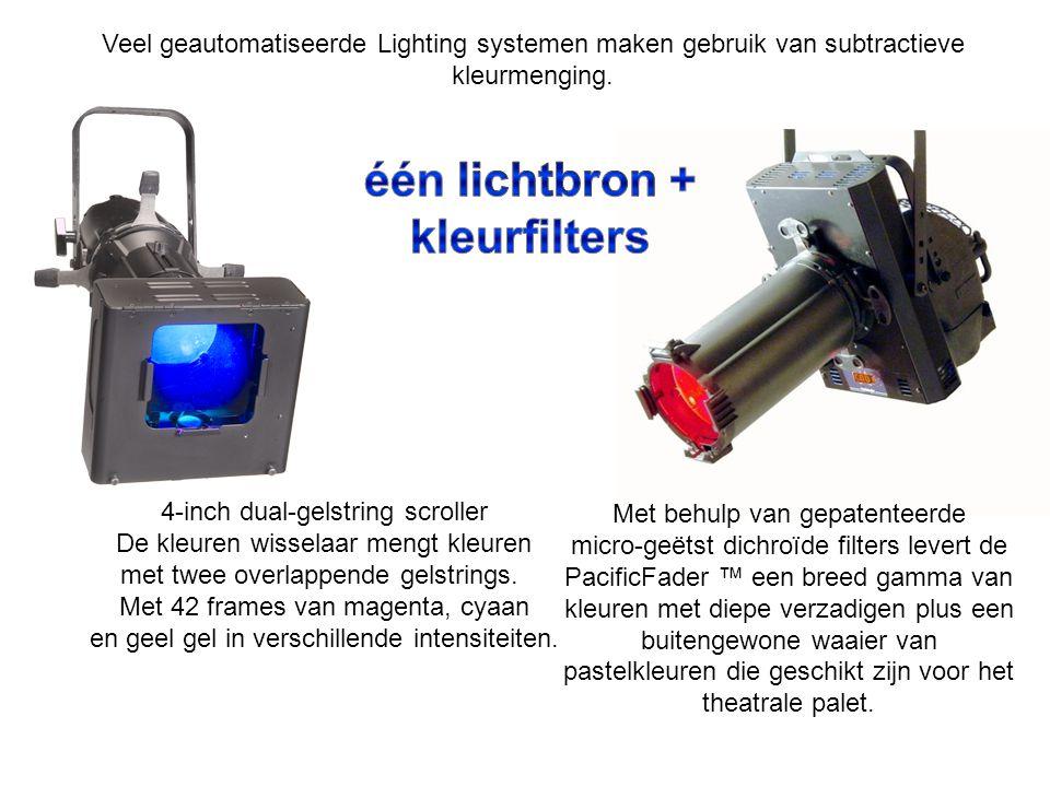 Veel geautomatiseerde Lighting systemen maken gebruik van subtractieve kleurmenging. 4-inch dual-gelstring scroller De kleuren wisselaar mengt kleuren
