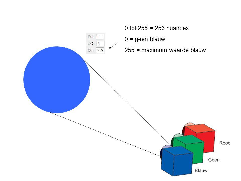 0 tot 255 = 256 nuances 0 = geen blauw 255 = maximum waarde blauw