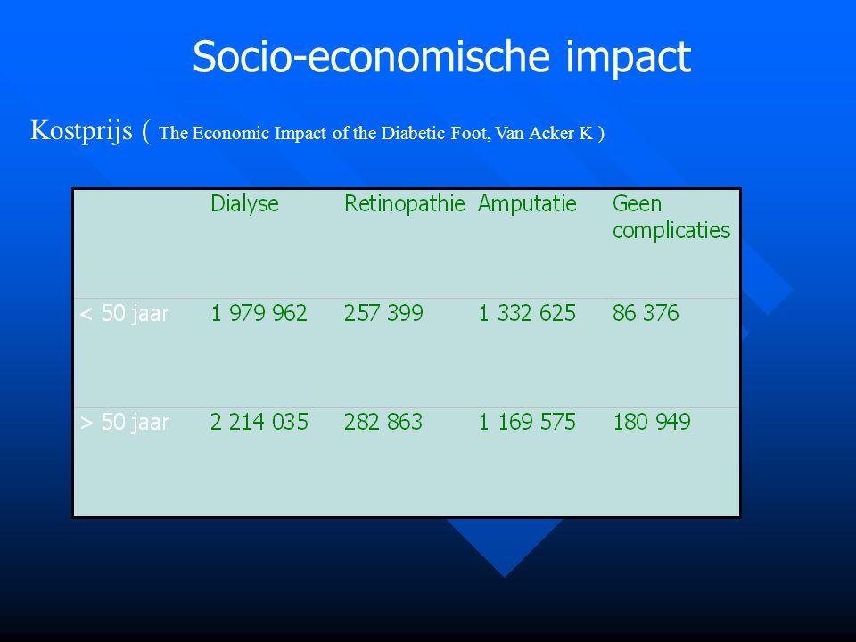 Kostprijs ( The Economic Impact of the Diabetic Foot, Van Acker K ) Socio-economische impact