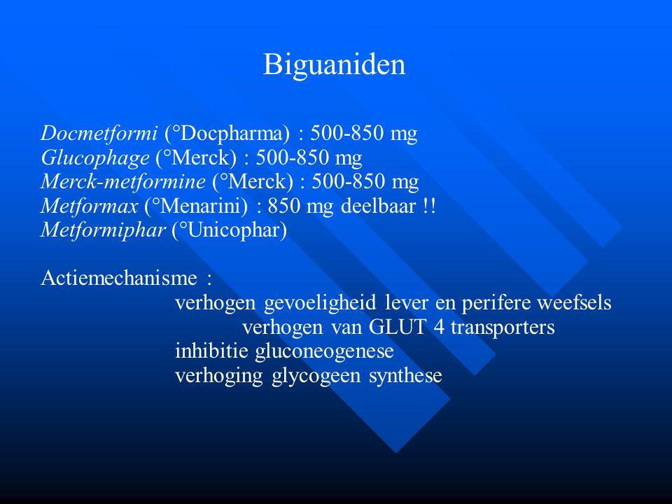 Biguaniden Docmetformi (°Docpharma) : 500-850 mg Glucophage (°Merck) : 500-850 mg Merck-metformine (°Merck) : 500-850 mg Metformax (°Menarini) : 850 m