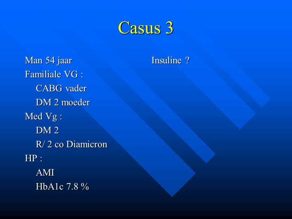 Casus 3 Man 54 jaar Familiale VG : CABG vader DM 2 moeder Med Vg : DM 2 R/ 2 co Diamicron HP : AMI HbA1c 7.8 % Insuline ?