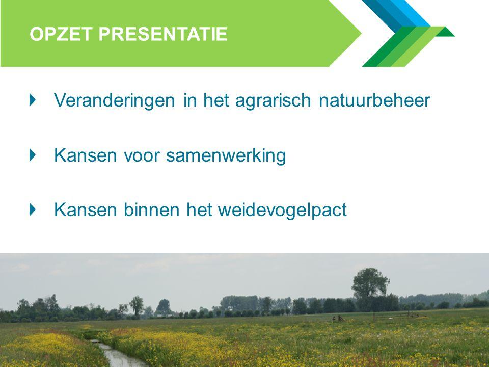 STICHTING COLLECTIEF AGRARISCH NATUURBEHEER OPZET PRESENTATIE Veranderingen in het agrarisch natuurbeheer Kansen voor samenwerking Kansen binnen het w