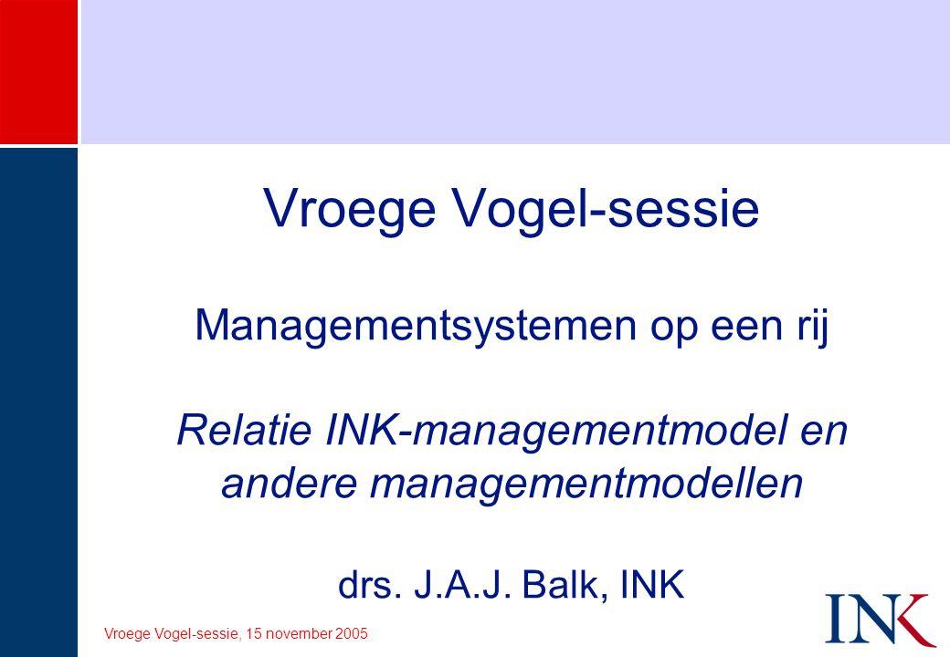 Vroege Vogel-sessie, 15 november 2005 Doel publicatie Overzicht bieden in modellenland Stimulans om verder te gaan met het INK-managementmodel Tonen vervolgstappen na INK-diagnose