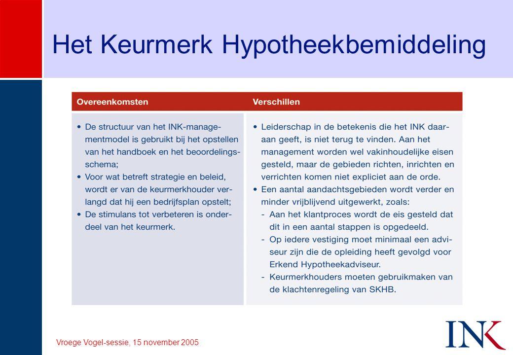 Vroege Vogel-sessie, 15 november 2005 Het Keurmerk Hypotheekbemiddeling