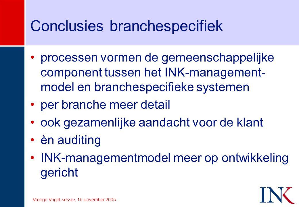 Vroege Vogel-sessie, 15 november 2005 Conclusies branchespecifiek processen vormen de gemeenschappelijke component tussen het INK-management- model en
