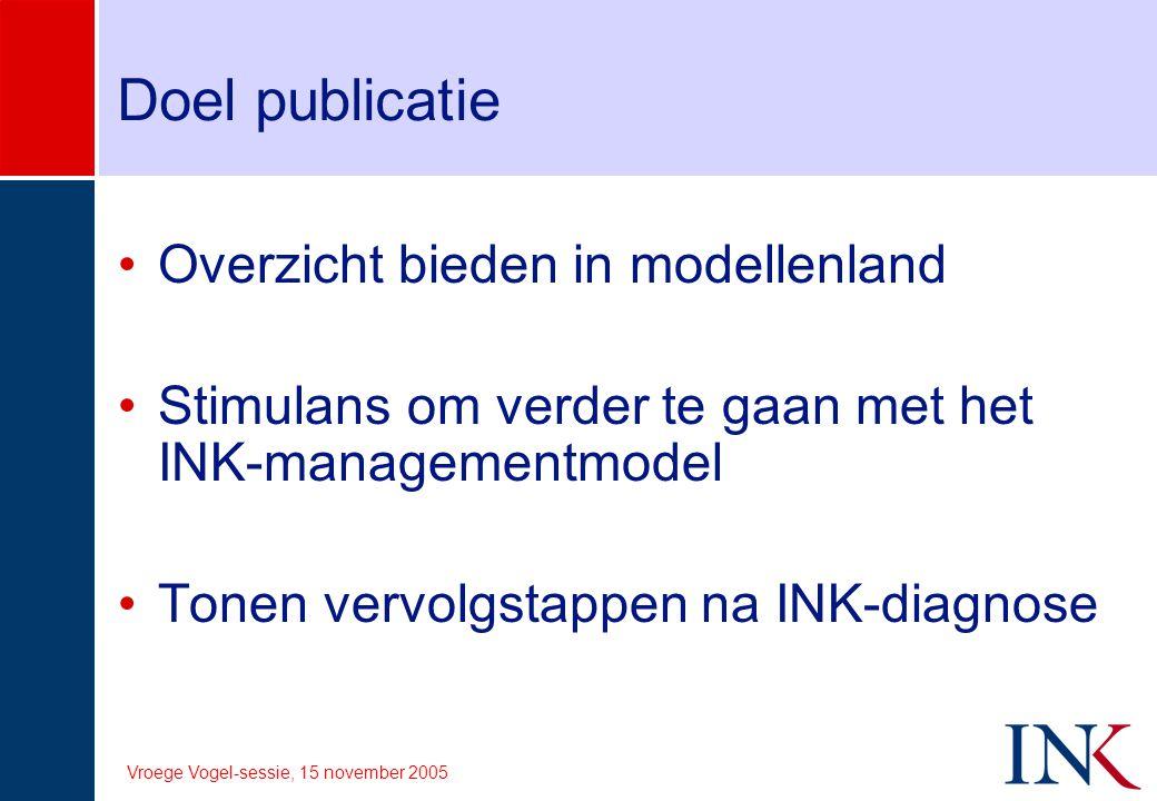 Vroege Vogel-sessie, 15 november 2005 Doel publicatie Overzicht bieden in modellenland Stimulans om verder te gaan met het INK-managementmodel Tonen v