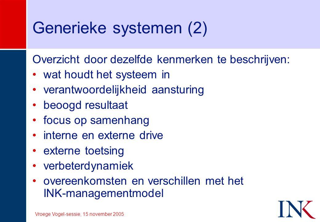 Vroege Vogel-sessie, 15 november 2005 Generieke systemen (2) Overzicht door dezelfde kenmerken te beschrijven: wat houdt het systeem in verantwoordeli