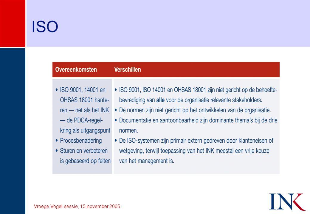 Vroege Vogel-sessie, 15 november 2005 Investors in people