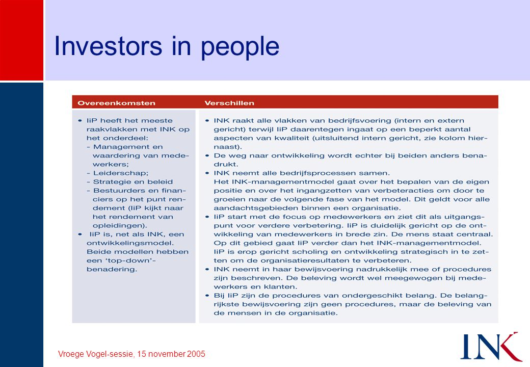 Vroege Vogel-sessie, 15 november 2005 Investors in people