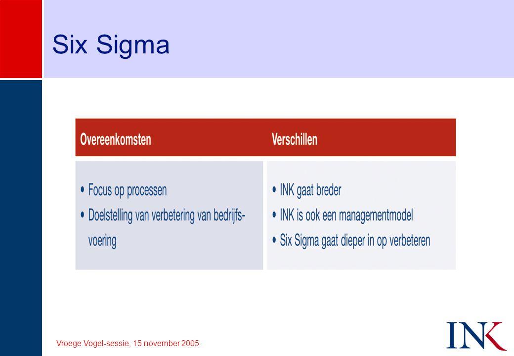 Vroege Vogel-sessie, 15 november 2005 Six Sigma