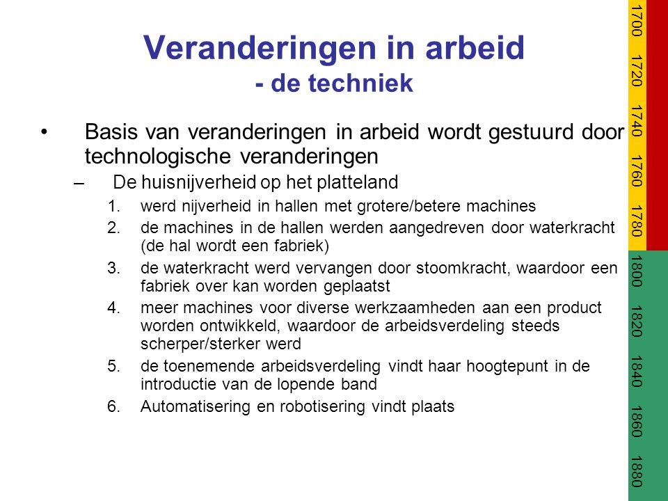 Veranderingen in arbeid - de techniek Basis van veranderingen in arbeid wordt gestuurd door technologische veranderingen –De huisnijverheid op het pla