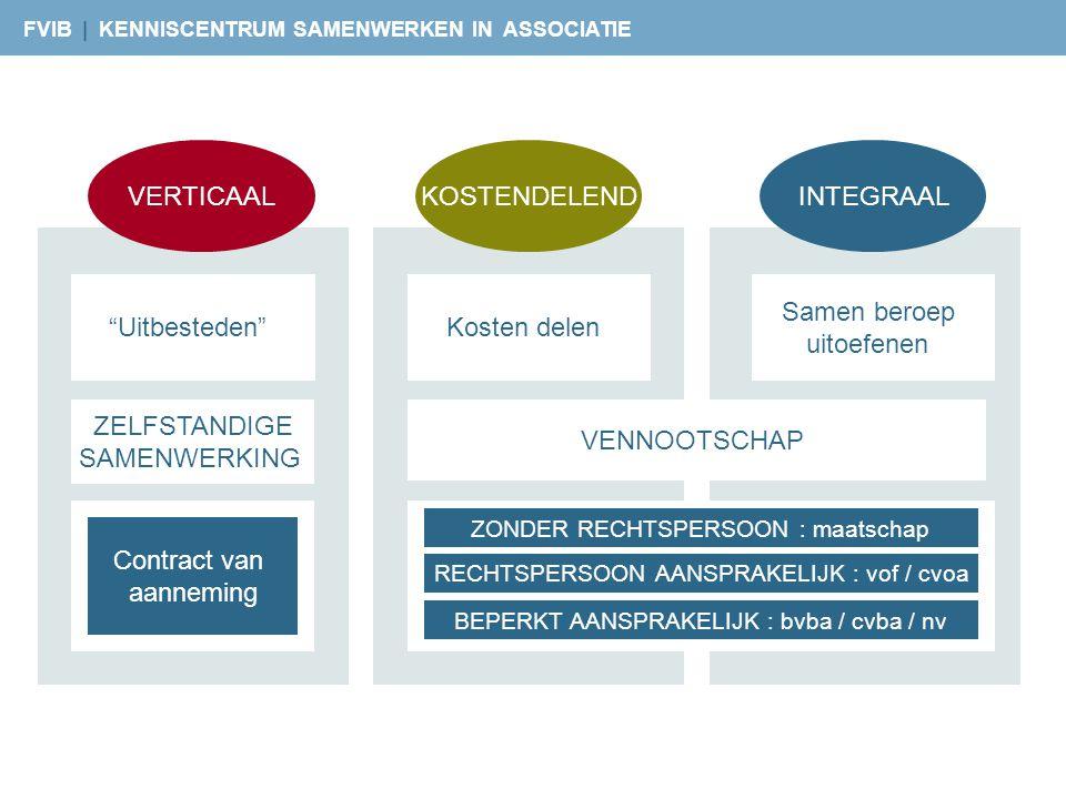 FVIB | KENNISCENTRUM SAMENWERKEN IN ASSOCIATIE VLAAMS ARTSENSYNDICAAT 8.