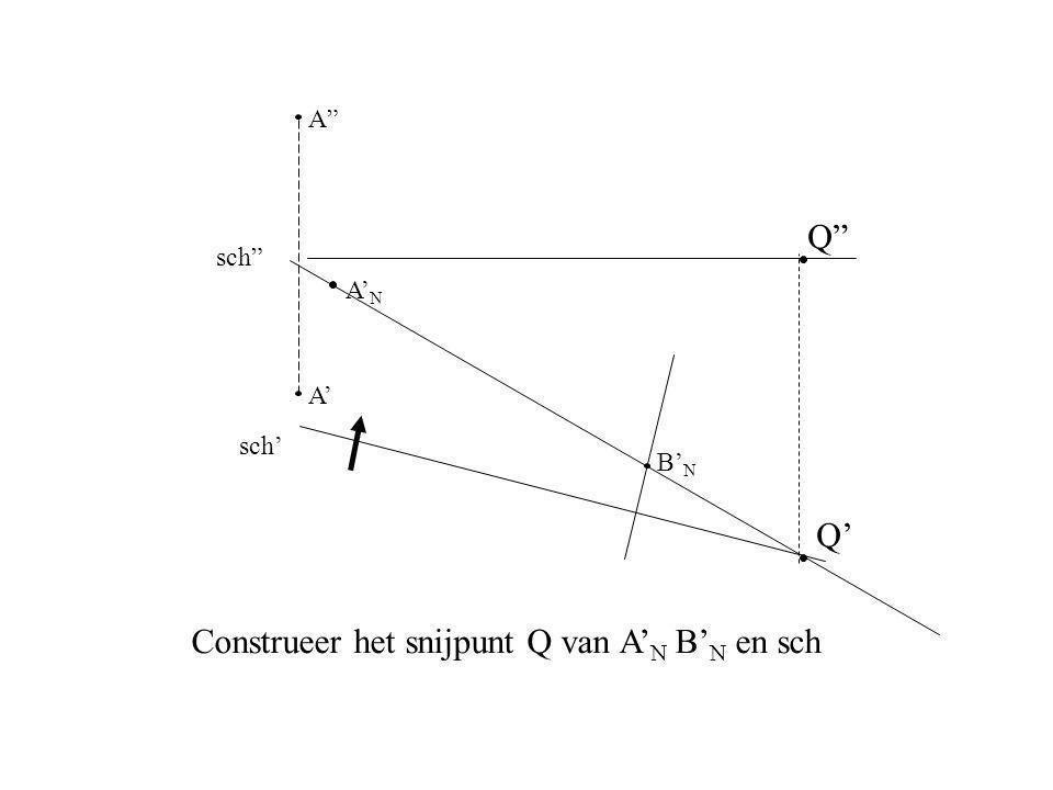 sch' sch B' N A' A Construeer het snijpunt Q van A' N B' N en sch A' N Q' Q