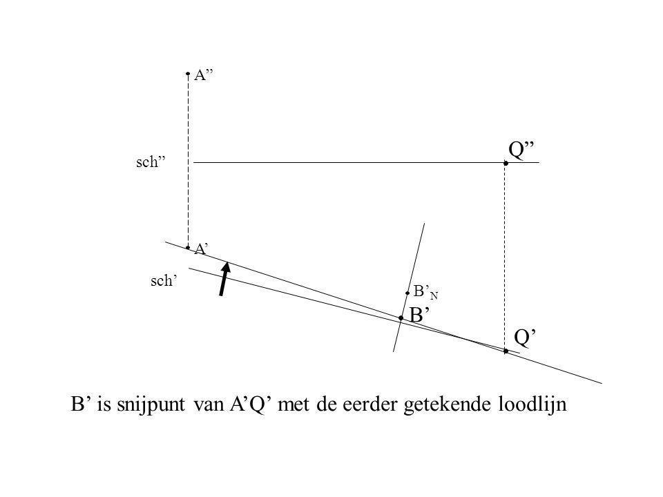 "sch' sch"" B' N A' A"" B' is snijpunt van A'Q' met de eerder getekende loodlijn Q' Q"" B'"