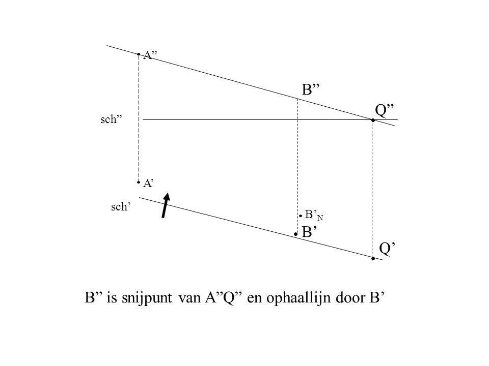 sch' sch B' N A' A B is snijpunt van A Q en ophaallijn door B' Q' Q B' B