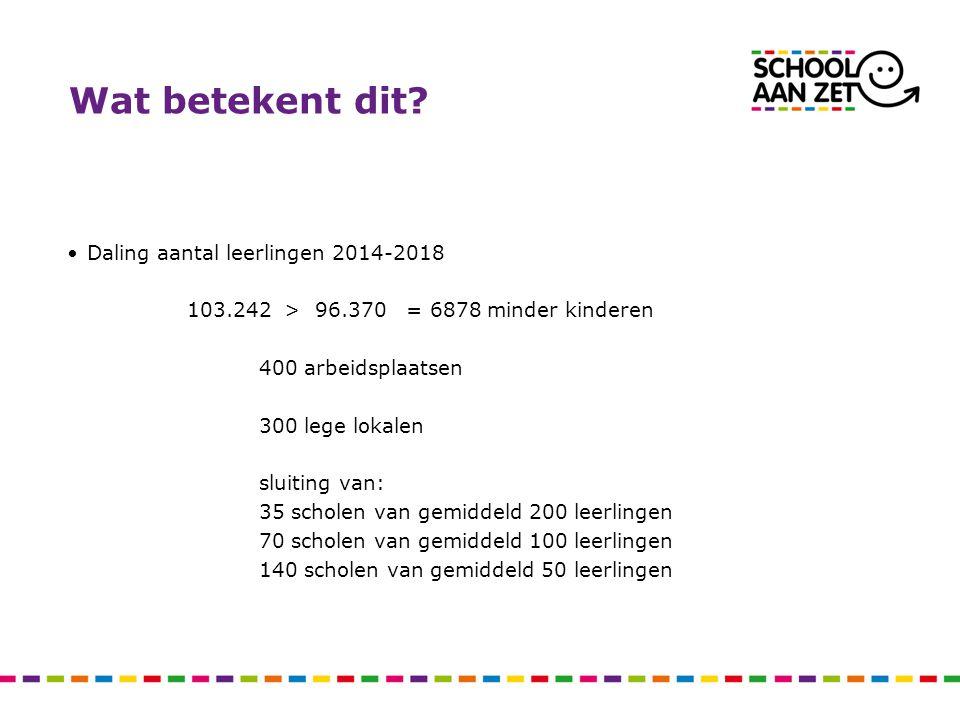 Wat betekent dit? Daling aantal leerlingen 2014-2018 103.242 > 96.370 = 6878 minder kinderen 400 arbeidsplaatsen 300 lege lokalen sluiting van: 35 sch