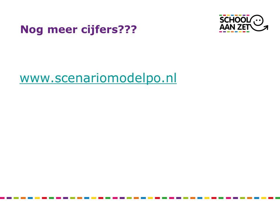 Nog meer cijfers??? www.scenariomodelpo.nl