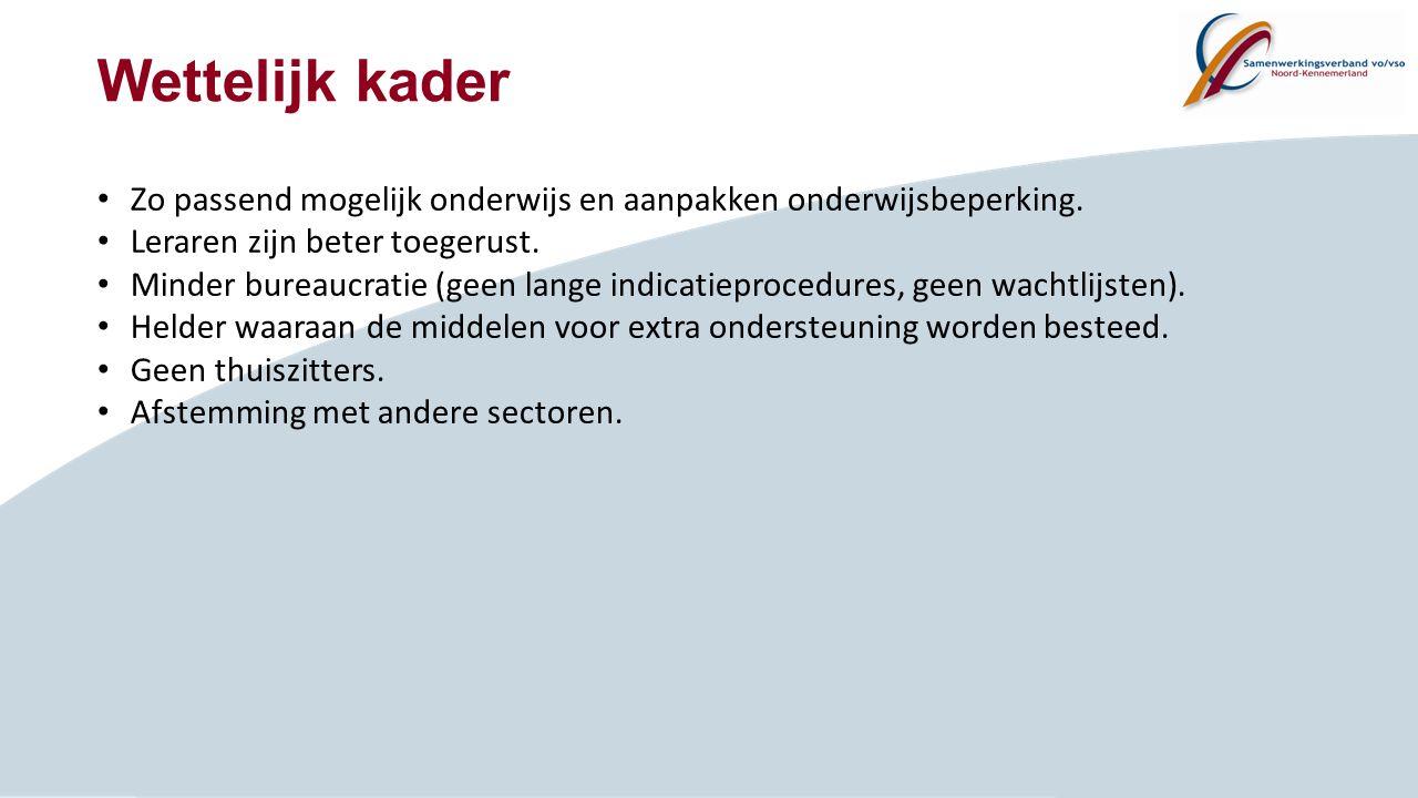 Samenwerkingsverband vo/vso Noord- Kennemerland 9 vo-schoolbesturen werken samen in de regio Noord-Kennemerland.