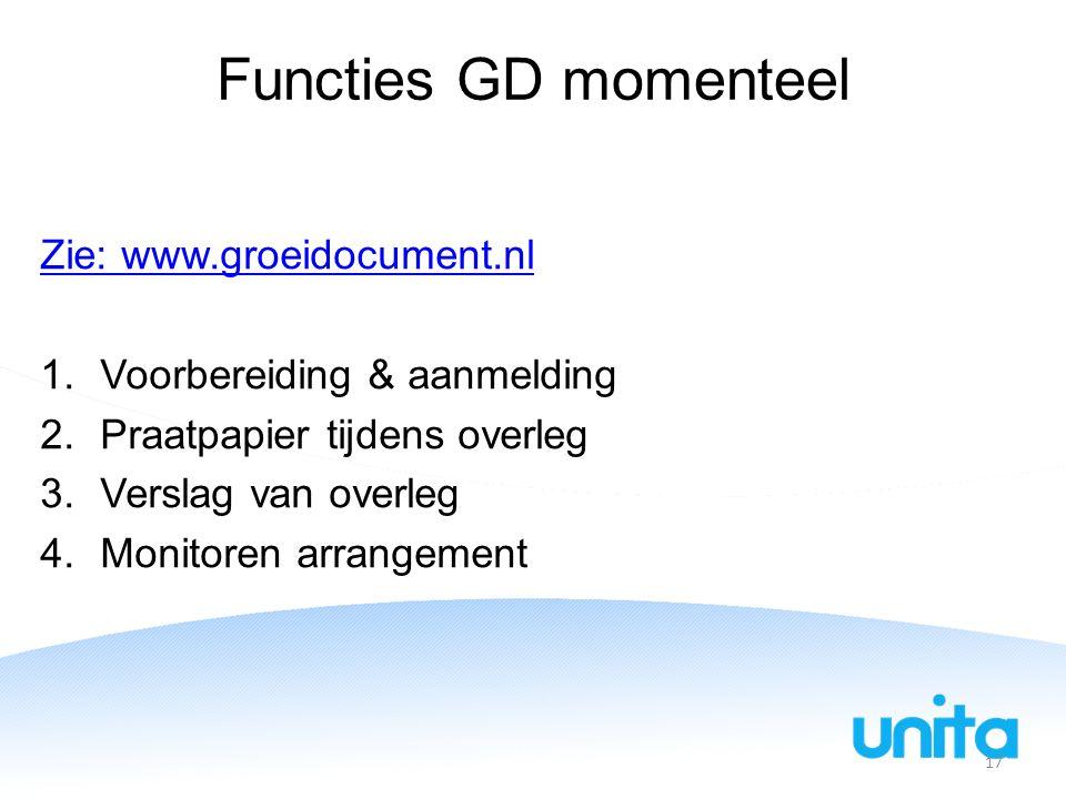 Functies GD momenteel Zie: www.groeidocument.nl 1.Voorbereiding & aanmelding 2.Praatpapier tijdens overleg 3.Verslag van overleg 4.Monitoren arrangement 17