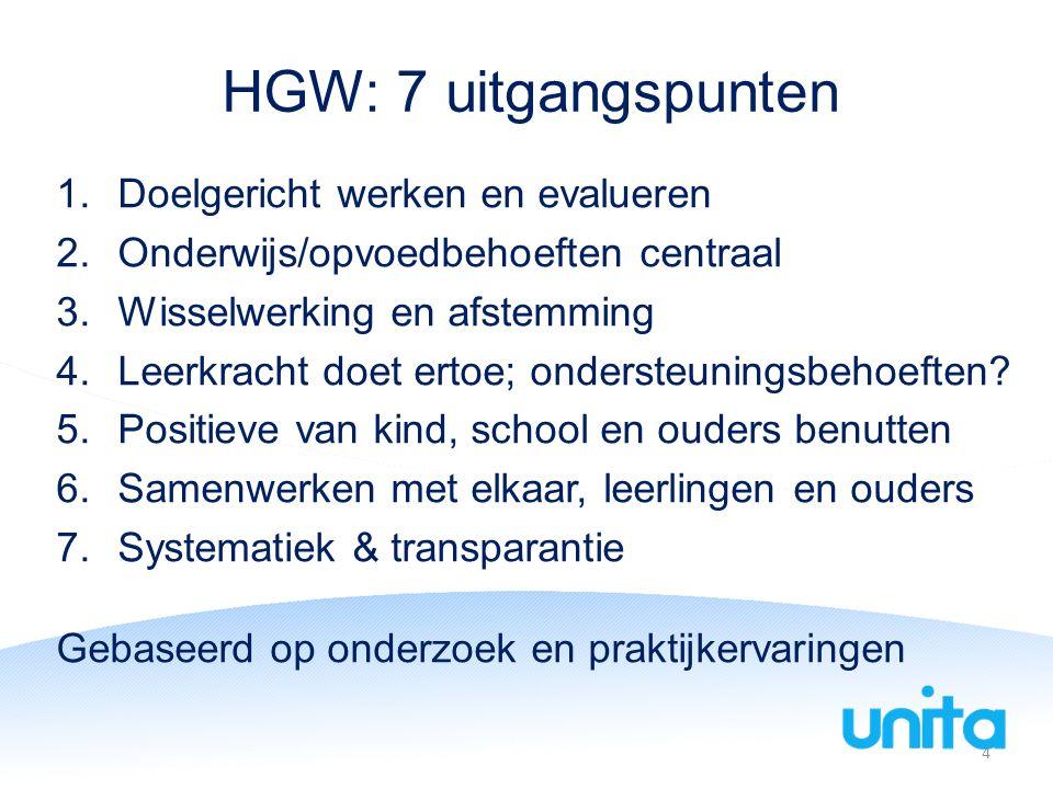 HGW: 7 uitgangspunten 1.Doelgericht werken en evalueren 2.Onderwijs/opvoedbehoeften centraal 3.Wisselwerking en afstemming 4.Leerkracht doet ertoe; ondersteuningsbehoeften.