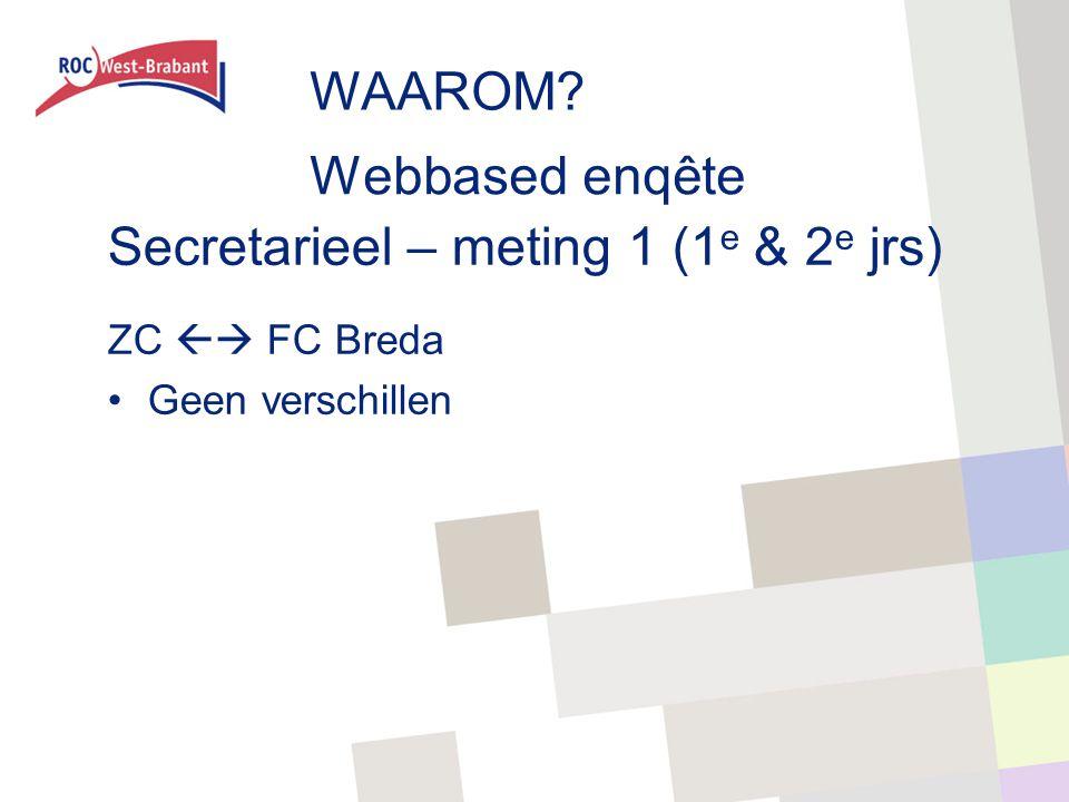 Webbased enqête ZC  FC Breda Geen verschillen Secretarieel – meting 1 (1 e & 2 e jrs) WAAROM