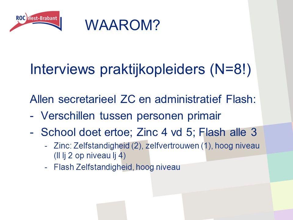 Interviews praktijkopleiders (N=8!) Allen secretarieel ZC en administratief Flash: -Verschillen tussen personen primair -School doet ertoe; Zinc 4 vd 5; Flash alle 3 -Zinc: Zelfstandigheid (2), zelfvertrouwen (1), hoog niveau (ll lj 2 op niveau lj 4) -Flash Zelfstandigheid, hoog niveau WAAROM