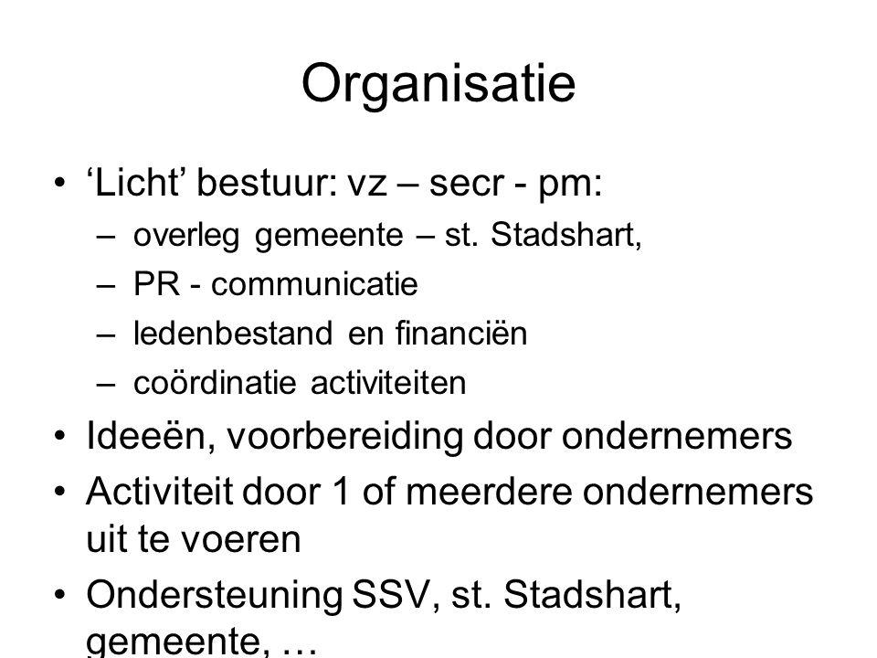 Organisatie 'Licht' bestuur: vz – secr - pm: – overleg gemeente – st.