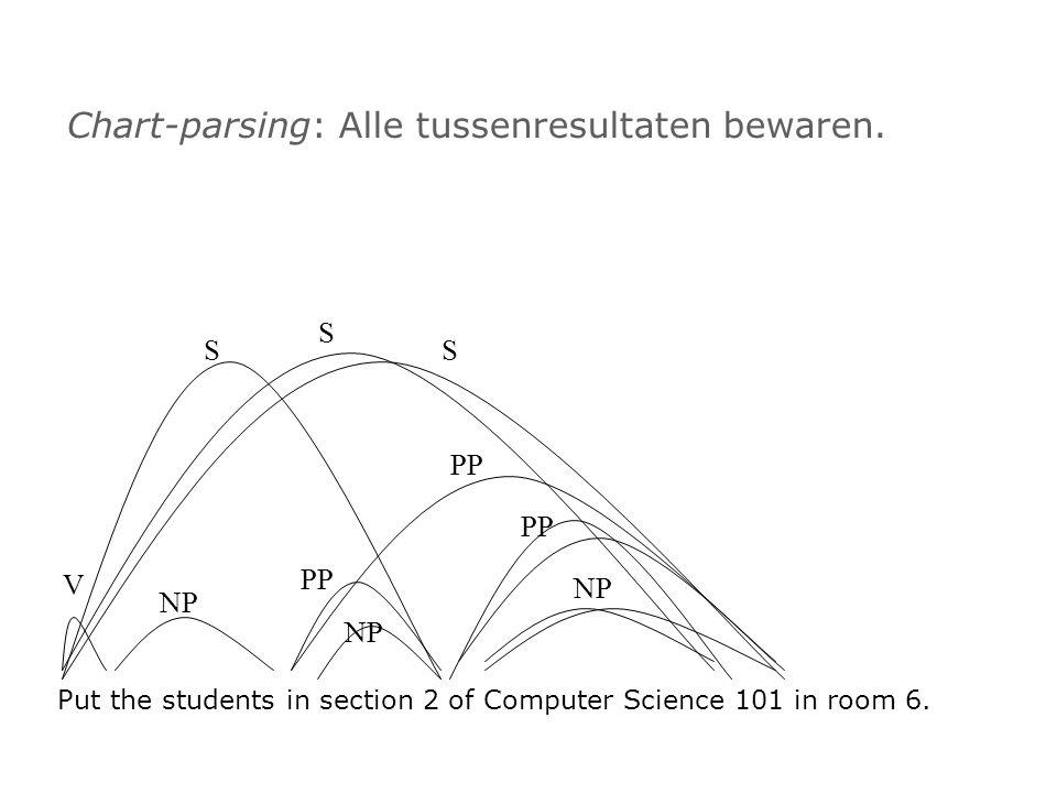 Chart-parsing: Alle tussenresultaten bewaren.