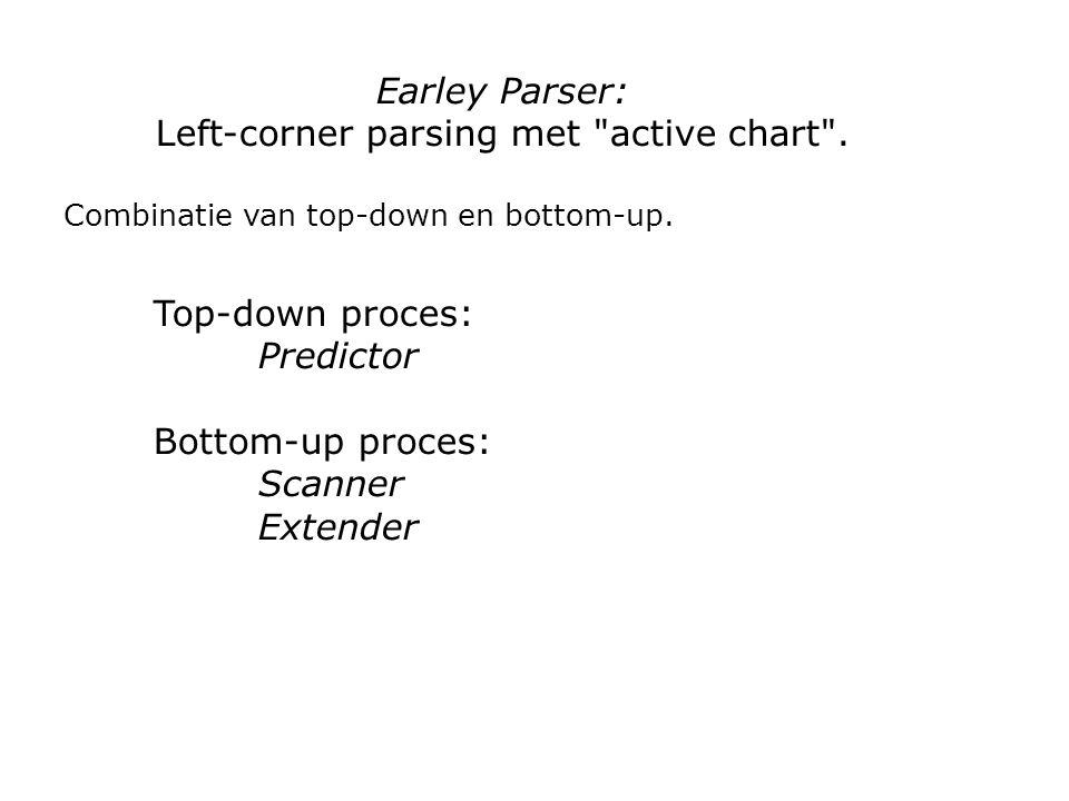 Earley Parser: Left-corner parsing met active chart .