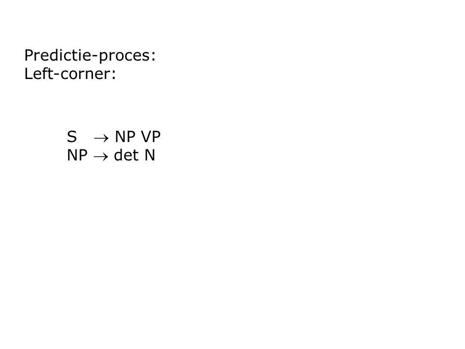 Predictie-proces: Left-corner: S  NP VP NP  det N
