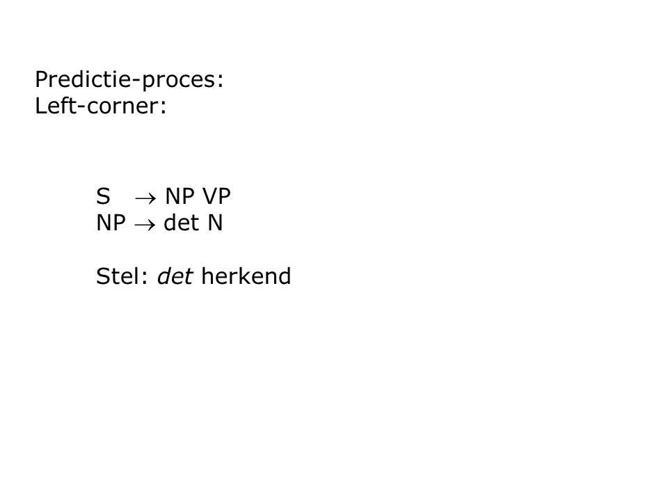 Predictie-proces: Left-corner: S  NP VP NP  det N Stel: det herkend