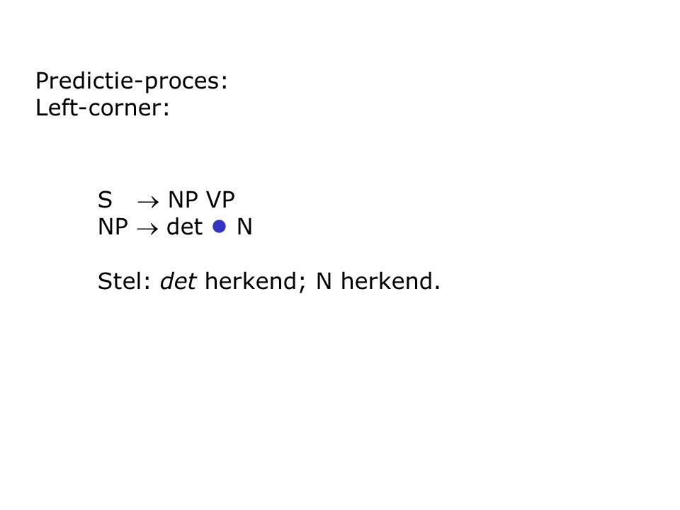 Predictie-proces: Left-corner: S  NP VP NP  det N Stel: det herkend; N herkend.