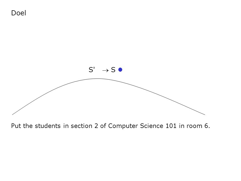Put the students in section 2 of Computer Science 101 in room 6. S  S Doel