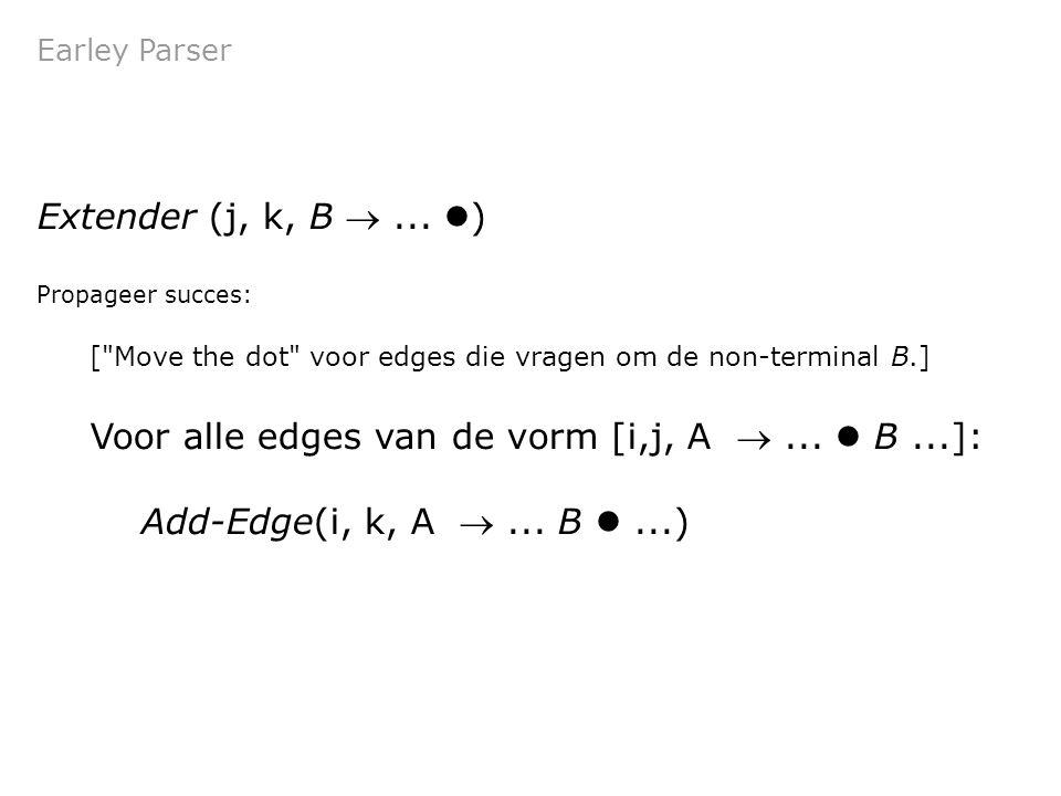 Earley Parser Extender (j, k, B ... ) Propageer succes: [